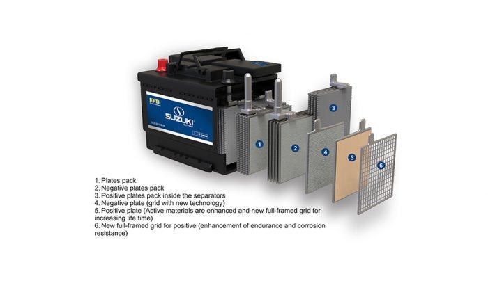 Starter Battery technology