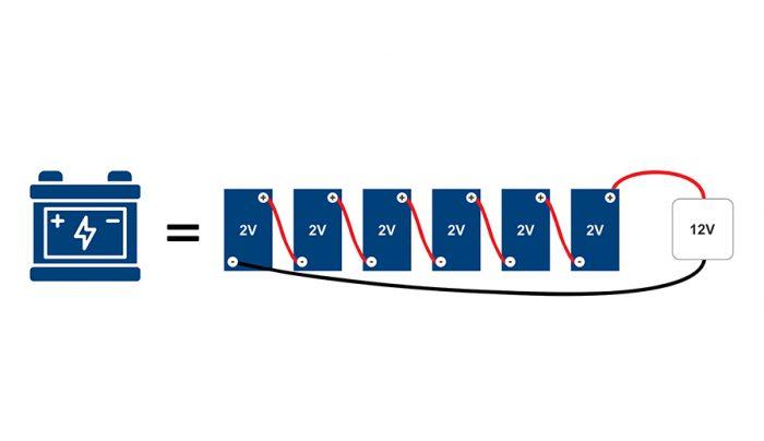 Starter Battery Electrical Characteristics