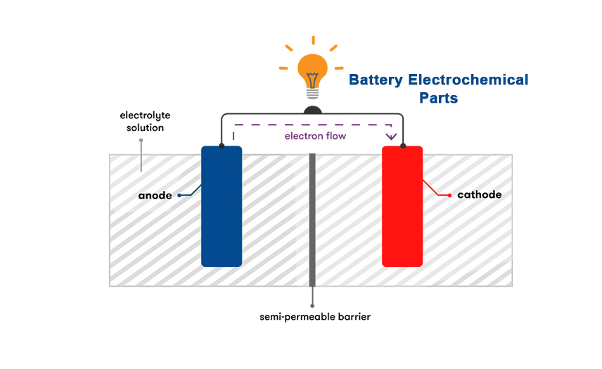 car battery electrical part 2