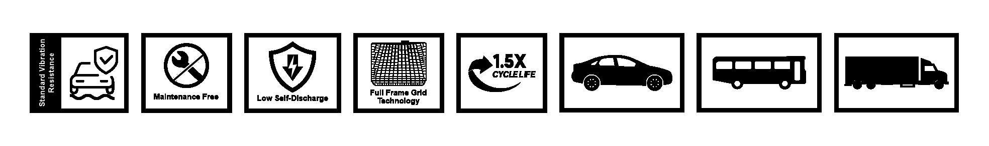 Suzuki EFB battery icon